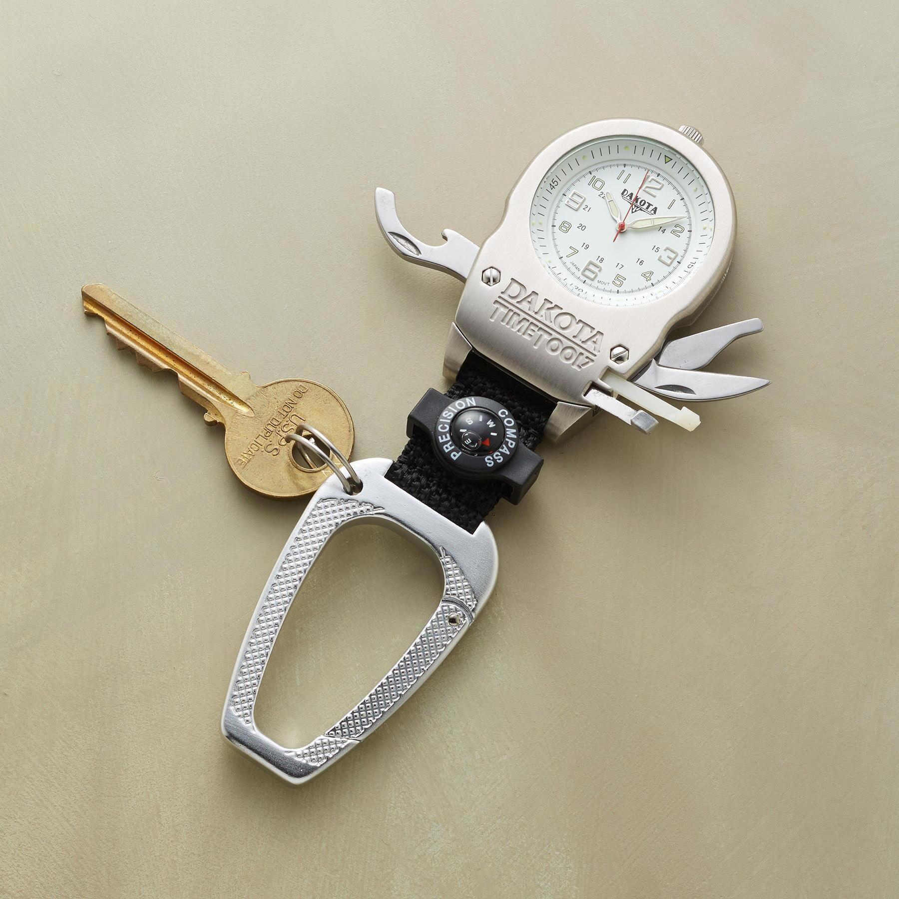 TIMEKEEPER TOOL: View 2